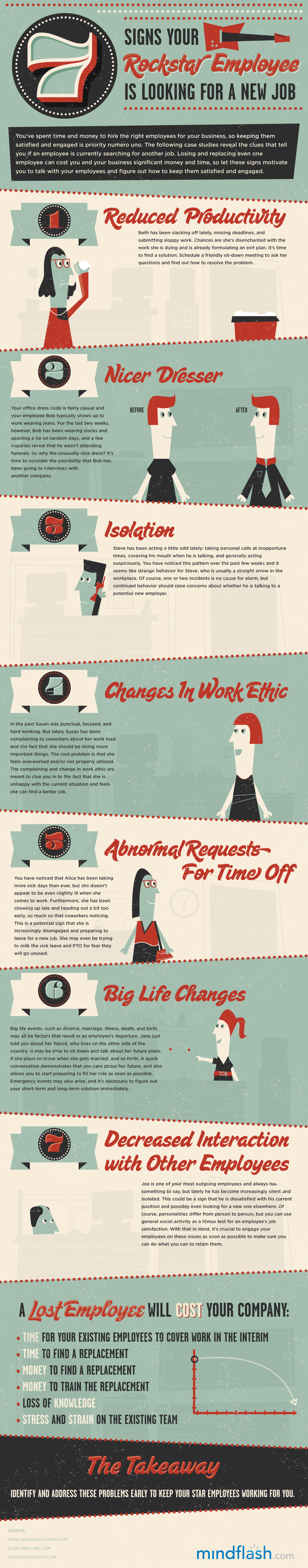 11.11.07 RockstarEmployee1 NYE Resolution: 7 Signs your best employee is looking!