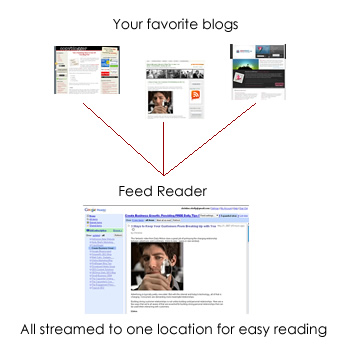 how an rss feed reader works Idiots Guide to RSS. How do I set up my RSS Reader